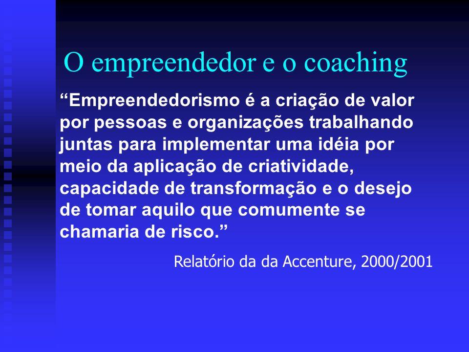 Diferentes tipos de coaching Coaching de vida Coaching de vida Coaching esportivo Coaching esportivo Coaching executivo Coaching executivo Coaching em