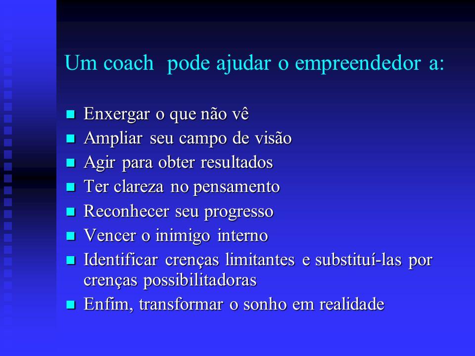 Um coach pode ajudar o empreendedor a: Alinhar interesses pessoais e seu negócio Alinhar interesses pessoais e seu negócio Estabelecer metas e objetiv