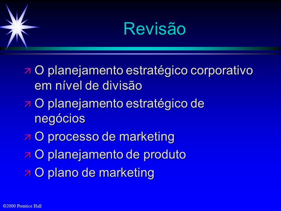 ©2000 Prentice Hall Revisão ä O planejamento estratégico corporativo em nível de divisão ä O planejamento estratégico de negócios ä O processo de mark
