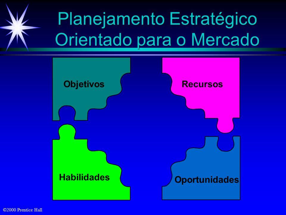 ©2000 Prentice Hall Planejamento Estratégico Orientado para o Mercado Objetivos Habilidades Recursos Oportunidades Lucro e Crescimento