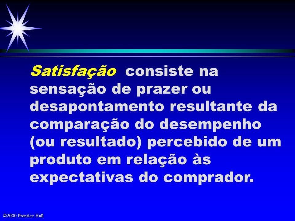 ©2000 Prentice Hall Satisfação consiste na sensação de prazer ou desapontamento resultante da comparação do desempenho (ou resultado) percebido de um produto em relação às expectativas do comprador.
