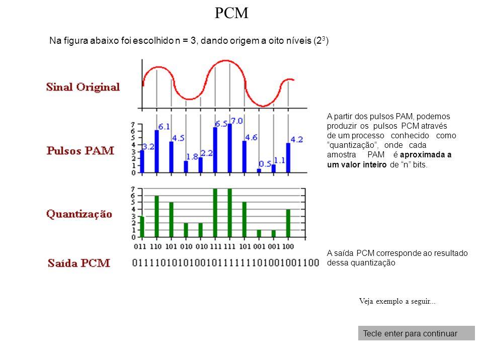 PCM Tecle enter para continuar Na figura abaixo foi escolhido n = 3, dando origem a oito níveis (2 3 ) A saída PCM corresponde ao resultado dessa quan