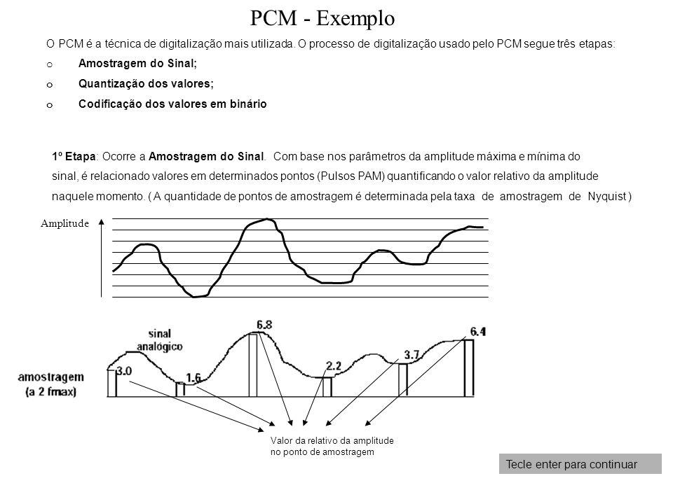 PCM - Exemplo Tecle enter para continuar O PCM é a técnica de digitalização mais utilizada. O processo de digitalização usado pelo PCM segue três etap