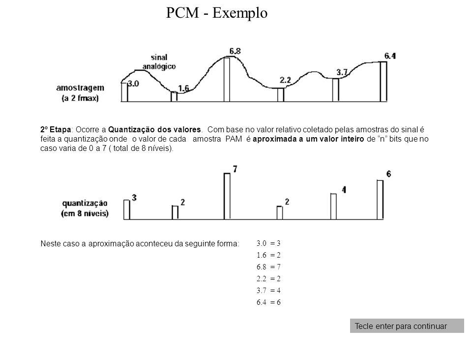 PCM - Exemplo Tecle enter para continuar 2º Etapa: Ocorre a Quantização dos valores. Com base no valor relativo coletado pelas amostras do sinal é fei