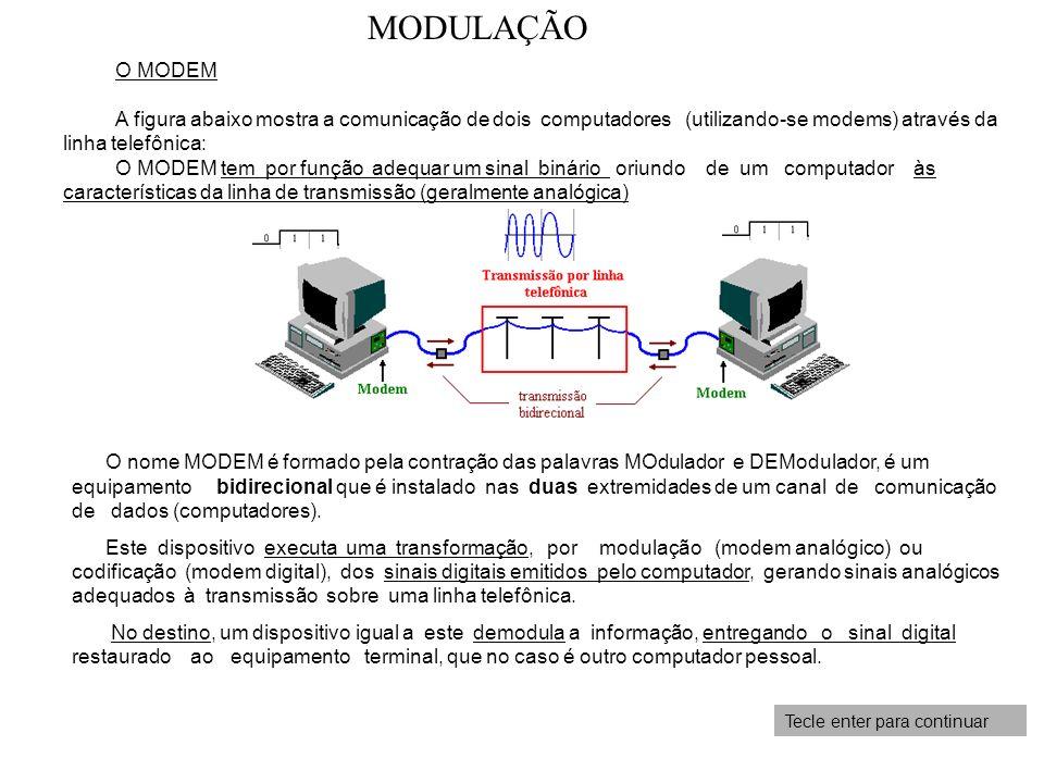 MODULAÇÃO Tecle enter para continuar O MODEM A figura abaixo mostra a comunicação de dois computadores (utilizando-se modems) através da linha telefôn