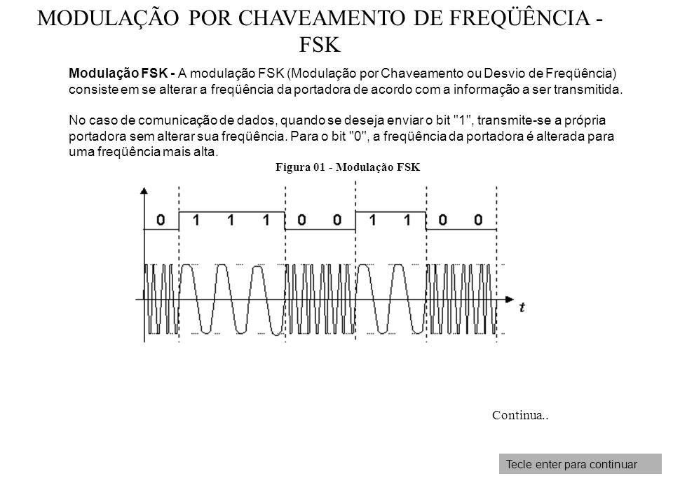 Tecle enter para continuar Modulação FSK - A modulação FSK (Modulação por Chaveamento ou Desvio de Freqüência) consiste em se alterar a freqüência da