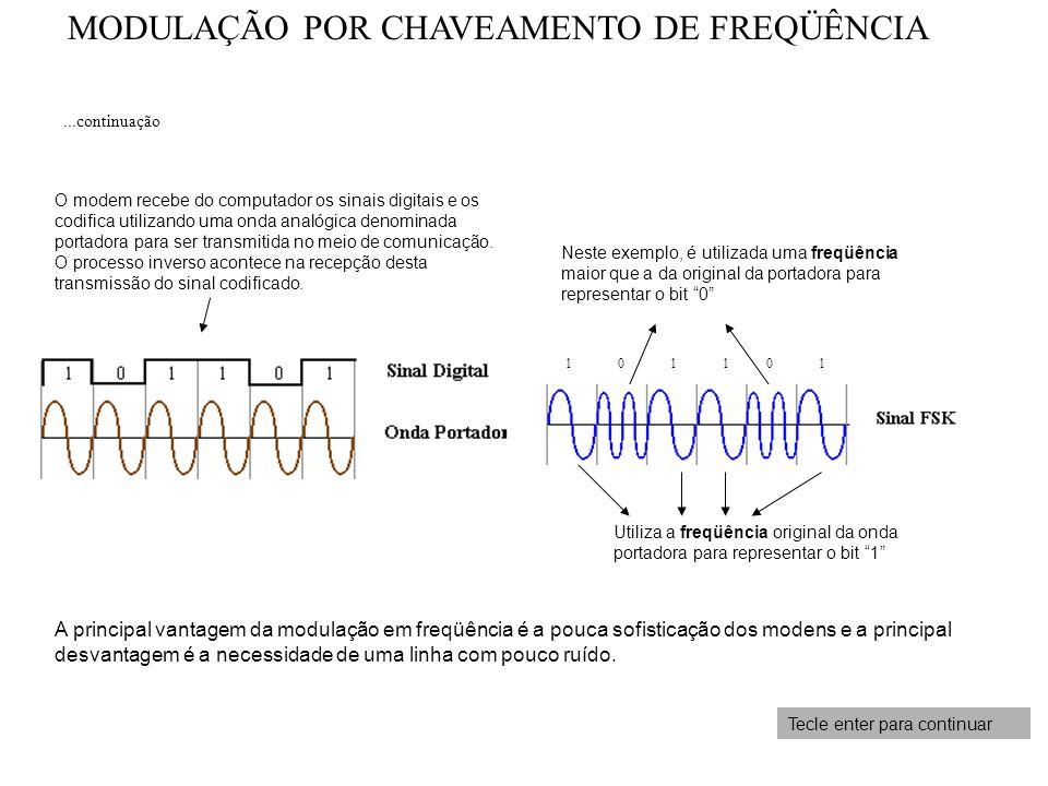 MODULAÇÃO POR CHAVEAMENTO DE FREQÜÊNCIA Tecle enter para continuar Utiliza a freqüência original da onda portadora para representar o bit 1 Neste exem
