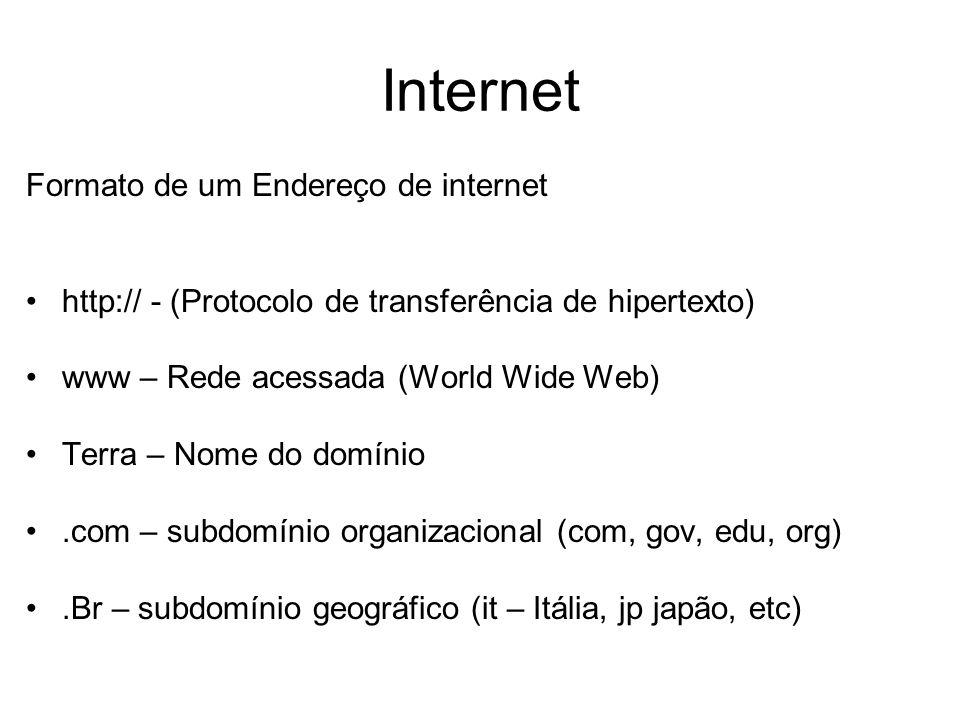 Formato de um Endereço de internet http:// - (Protocolo de transferência de hipertexto) www – Rede acessada (World Wide Web) Terra – Nome do domínio.c