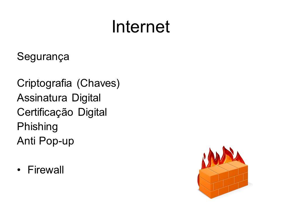 Segurança Criptografia (Chaves) Assinatura Digital Certificação Digital Phishing Anti Pop-up Firewall