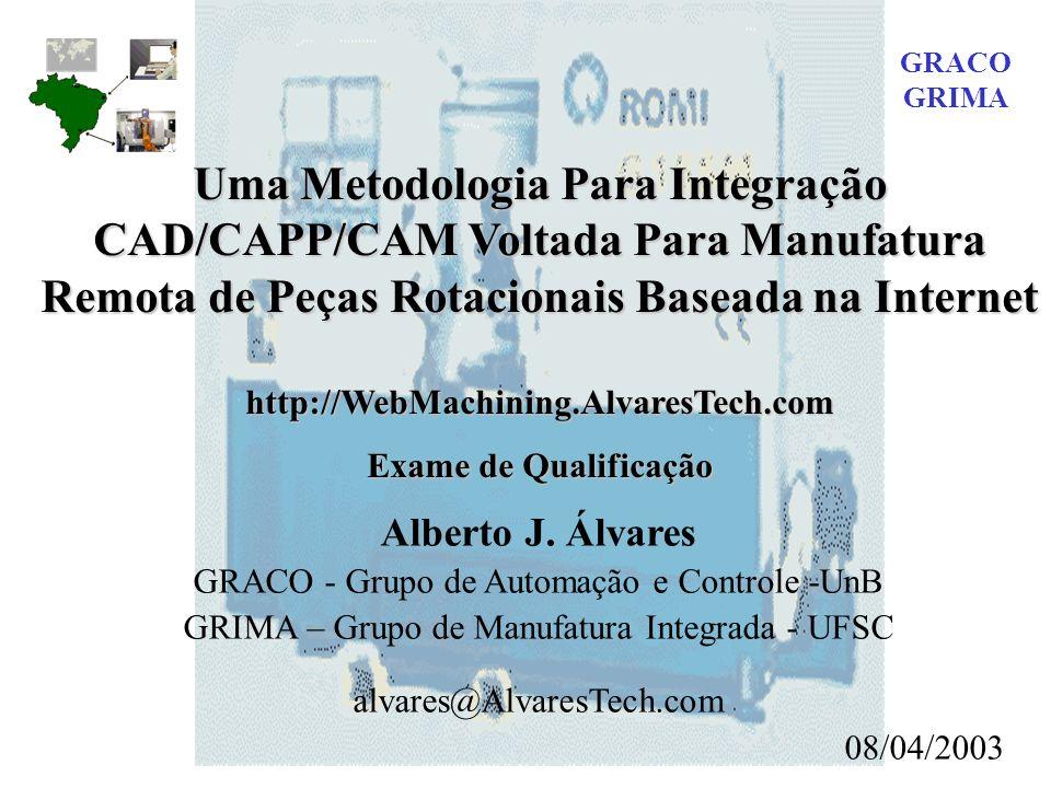 1.Introdução 2.Revisão de Literatura 3.O Produto da Tese 4.Proposta de Metodologia para Integração CAD/CAPP/CAM 5.Metodologia e Plano de Trabalho 6.Recursos Necessários e Orçamento Sumário WebMachining