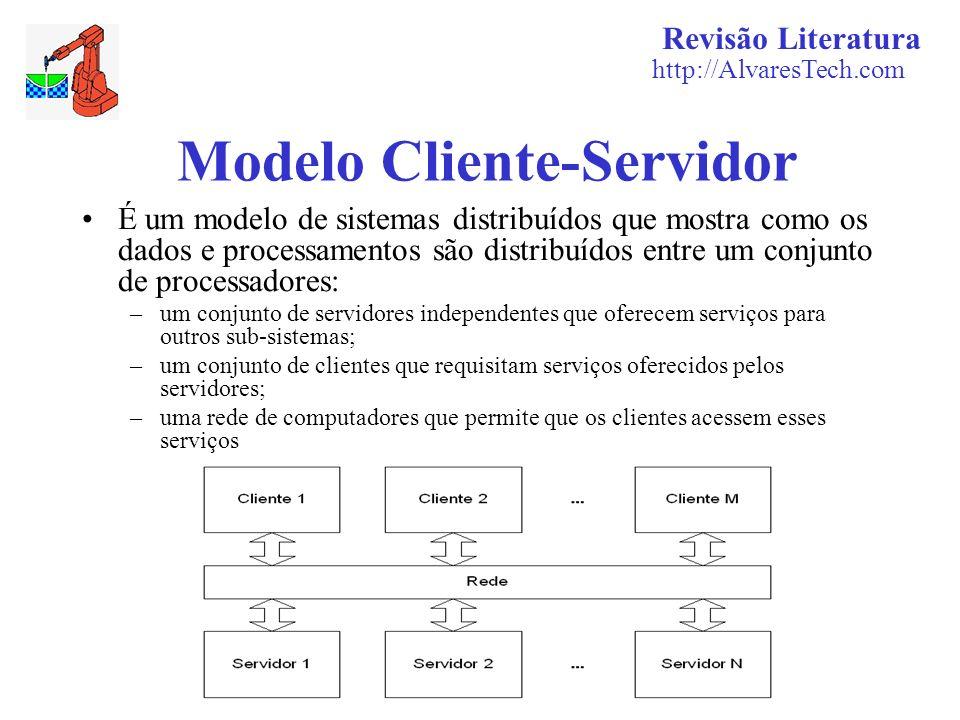 Revisão Literatura http://AlvaresTech.com Modelo Cliente-Servidor É um modelo de sistemas distribuídos que mostra como os dados e processamentos são d