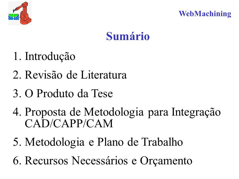 1.Introdução 2.Revisão de Literatura 3.O Produto da Tese 4.Proposta de Metodologia para Integração CAD/CAPP/CAM 5.Metodologia e Plano de Trabalho 6.Re