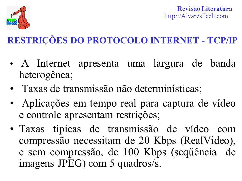 RESTRIÇÕES DO PROTOCOLO INTERNET - TCP/IP A Internet apresenta uma largura de banda heterogênea; Taxas de transmissão não determinísticas; Aplicações