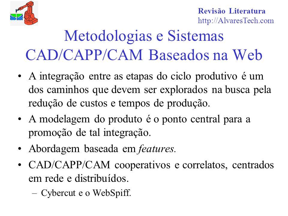 Revisão Literatura http://AlvaresTech.com Metodologias e Sistemas CAD/CAPP/CAM Baseados na Web A integração entre as etapas do ciclo produtivo é um do