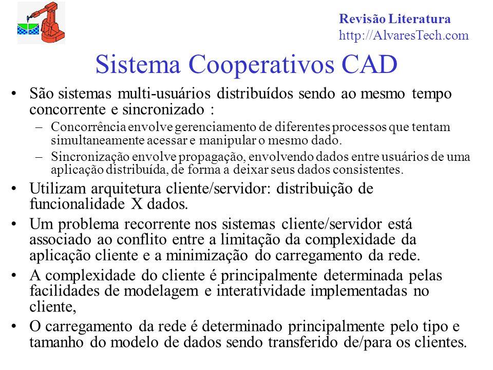 Revisão Literatura http://AlvaresTech.com Sistema Cooperativos CAD São sistemas multi-usuários distribuídos sendo ao mesmo tempo concorrente e sincron