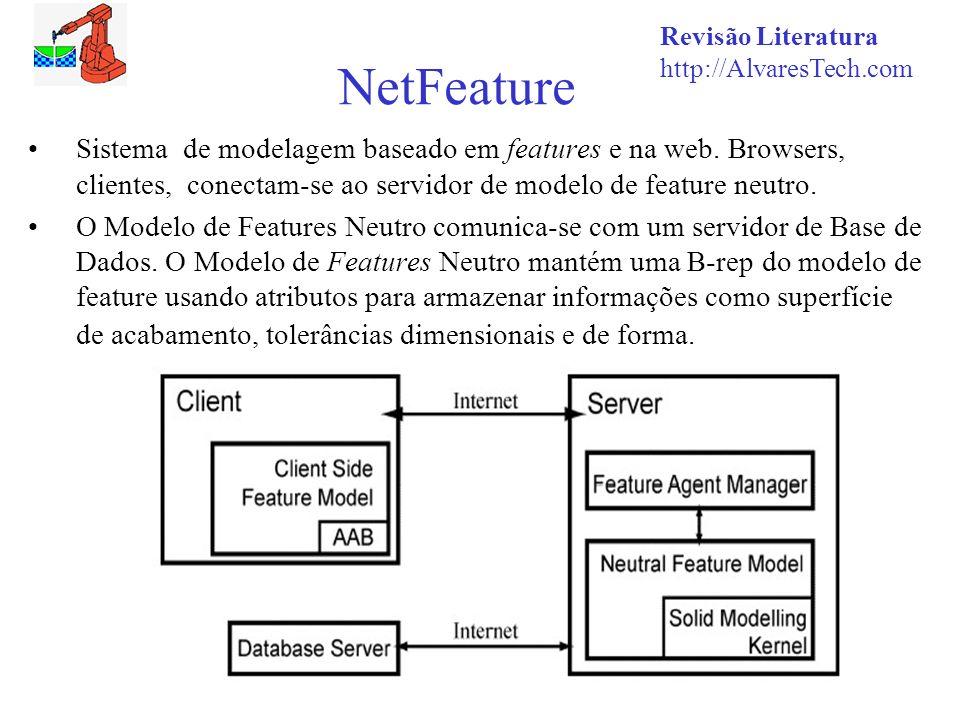 Revisão Literatura http://AlvaresTech.com NetFeature Sistema de modelagem baseado em features e na web. Browsers, clientes, conectam-se ao servidor de