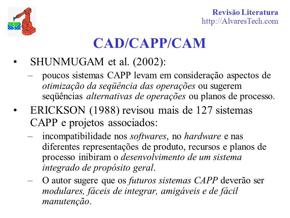 Revisão Literatura http://AlvaresTech.com CAD/CAPP/CAM SHUNMUGAM et al. (2002): –poucos sistemas CAPP levam em consideração aspectos de otimização da