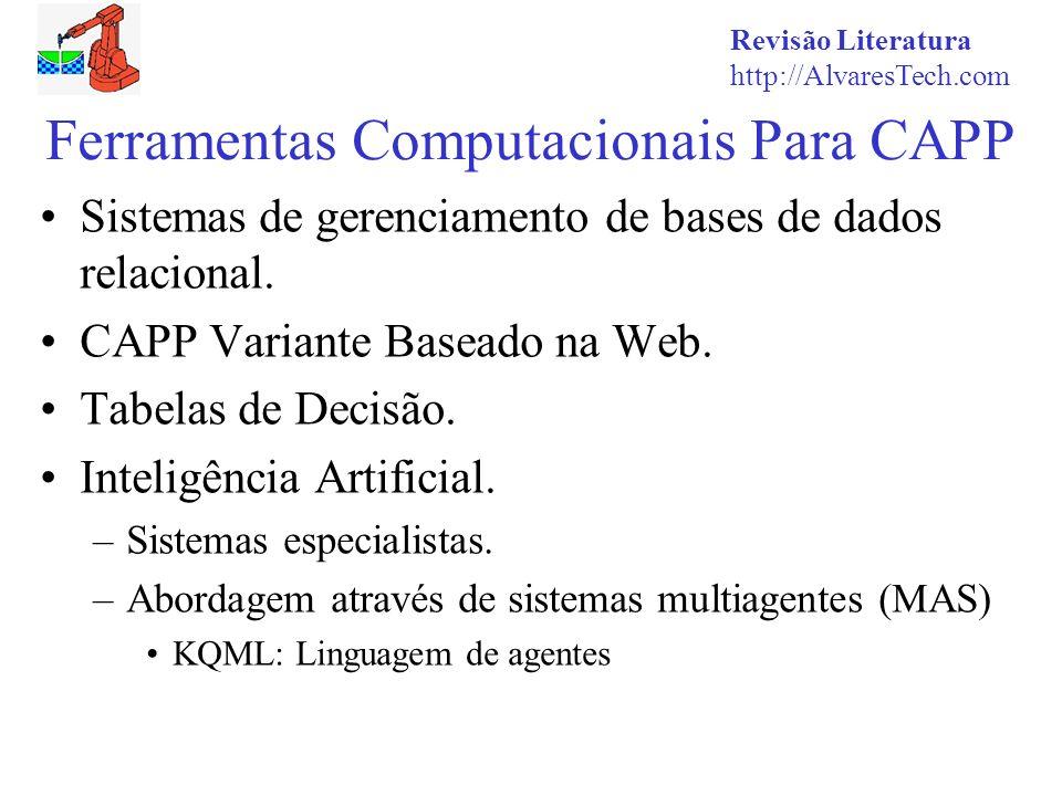 Revisão Literatura http://AlvaresTech.com Ferramentas Computacionais Para CAPP Sistemas de gerenciamento de bases de dados relacional. CAPP Variante B