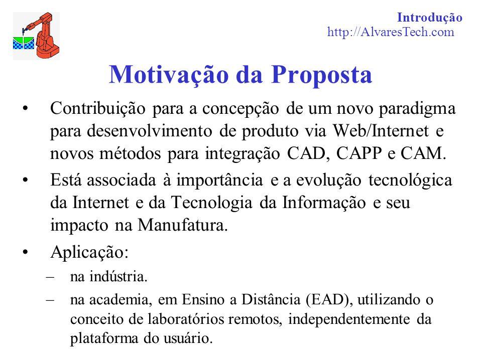 Introdução http://AlvaresTech.com Motivação da Proposta Contribuição para a concepção de um novo paradigma para desenvolvimento de produto via Web/Int