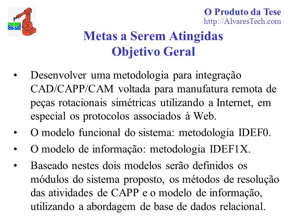 O Produto da Tese http://AlvaresTech.com Metas a Serem Atingidas Objetivo Geral Desenvolver uma metodologia para integração CAD/CAPP/CAM voltada para