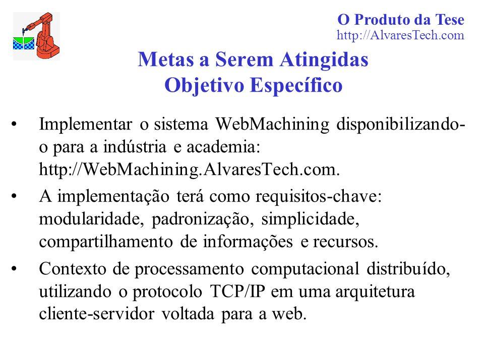 O Produto da Tese http://AlvaresTech.com Metas a Serem Atingidas Objetivo Específico Implementar o sistema WebMachining disponibilizando- o para a ind