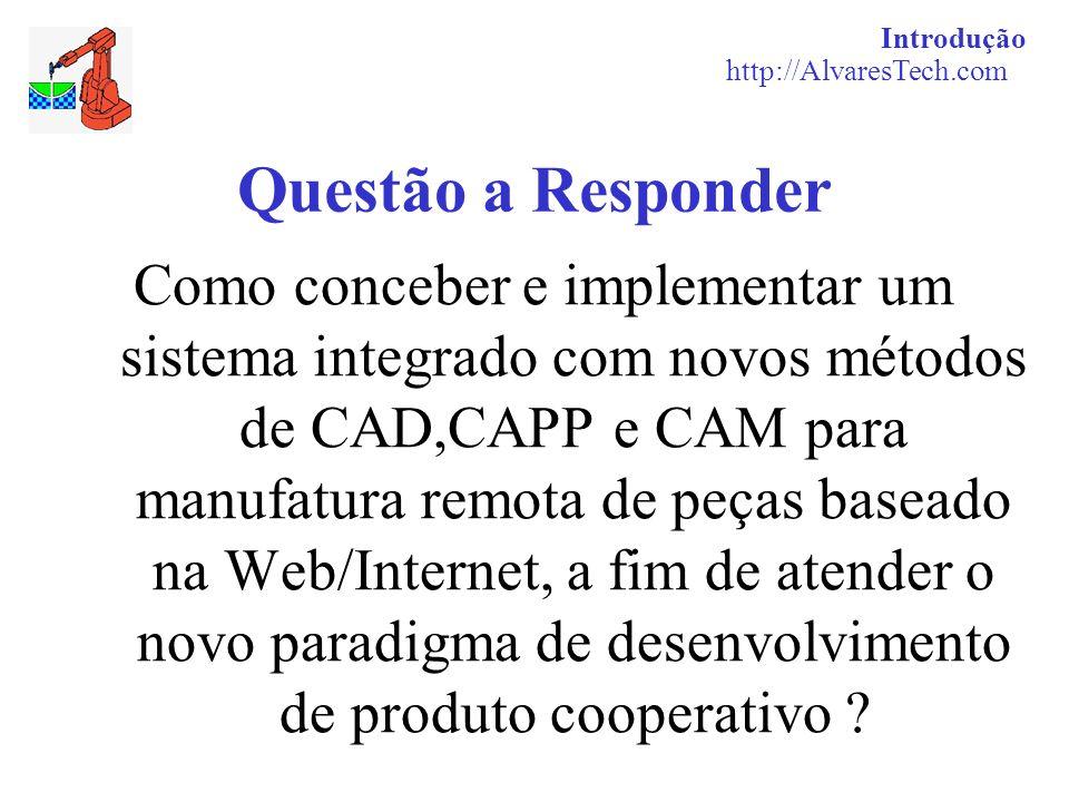 Revisão Literatura http://AlvaresTech.com Arquitetura Teleoperação Cliente/Servidor utilizando Sockets