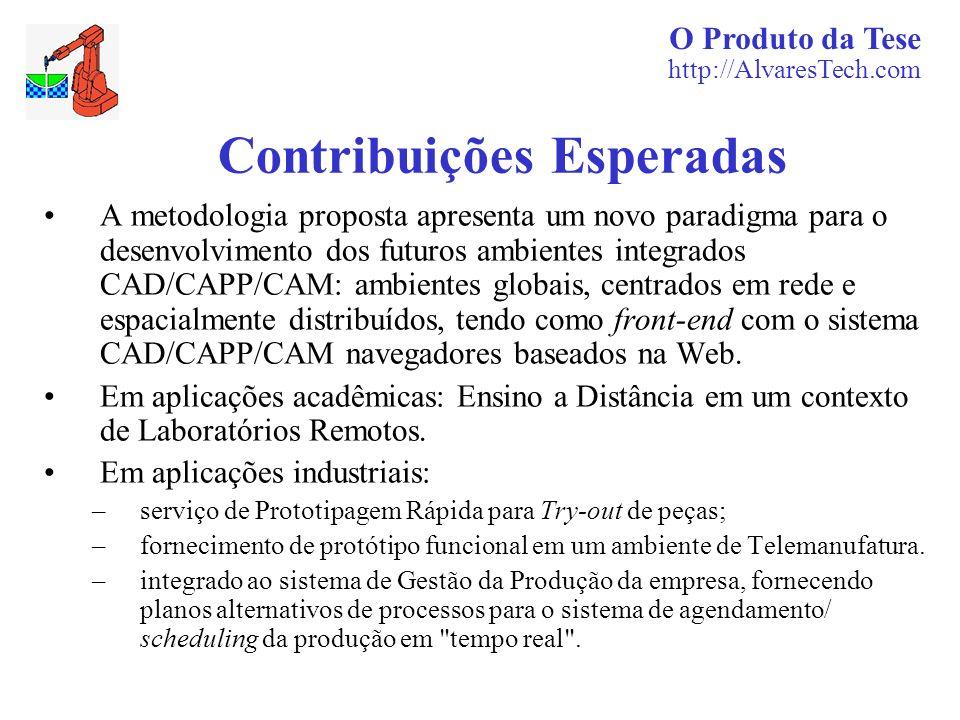 O Produto da Tese http://AlvaresTech.com Contribuições Esperadas A metodologia proposta apresenta um novo paradigma para o desenvolvimento dos futuros
