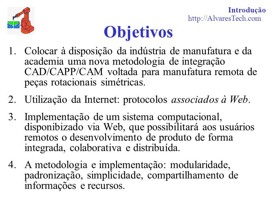 Revisão Literatura http://AlvaresTech.com CAD/CAPP/CAM SHUNMUGAM et al.
