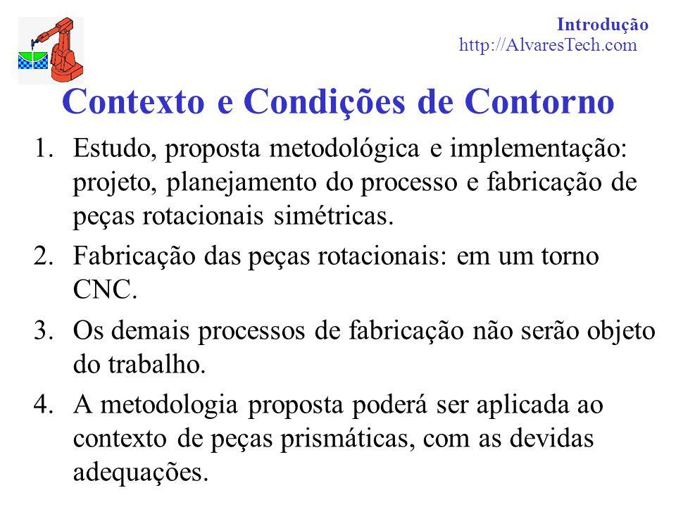 Introdução http://AlvaresTech.com Contexto e Condições de Contorno 1.Estudo, proposta metodológica e implementação: projeto, planejamento do processo