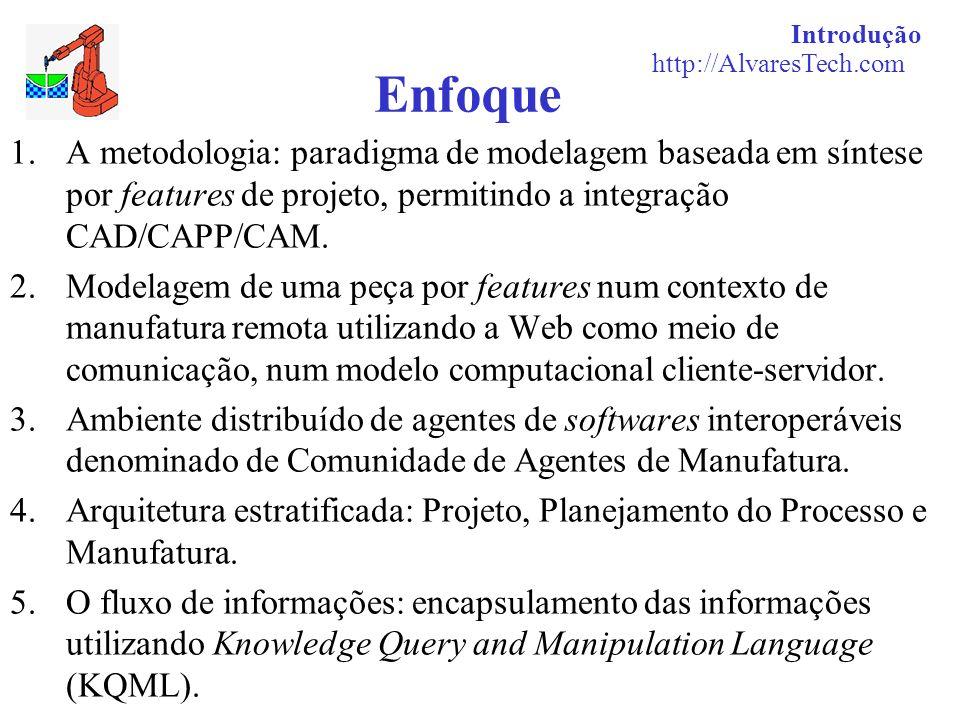Arquitetura Multiagentes MAC - KQML Troca de mensagens utilizando KQML AgenteAAgenteB (ask-all : sender AgenteA(tell :sender AgentB :receiver AgentB:receiver AgenteB :in-reply-to id0:in-reply-to id1 :reply-with id1:reply-with id2 :language Prolog :ontology: Features-cilíndrica_interna :content ``Feature-cilíndrica_interna (X,L)``) :content [Feature-cilíndrica_interna (30,40), Feature-cilíndrica_interna (76,10)] )