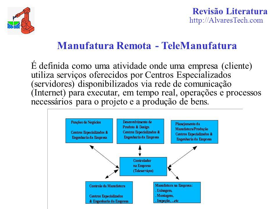 Servidor HTTP: Módulos WebCam e WebRobot Revisão Literatura http://AlvaresTech.com