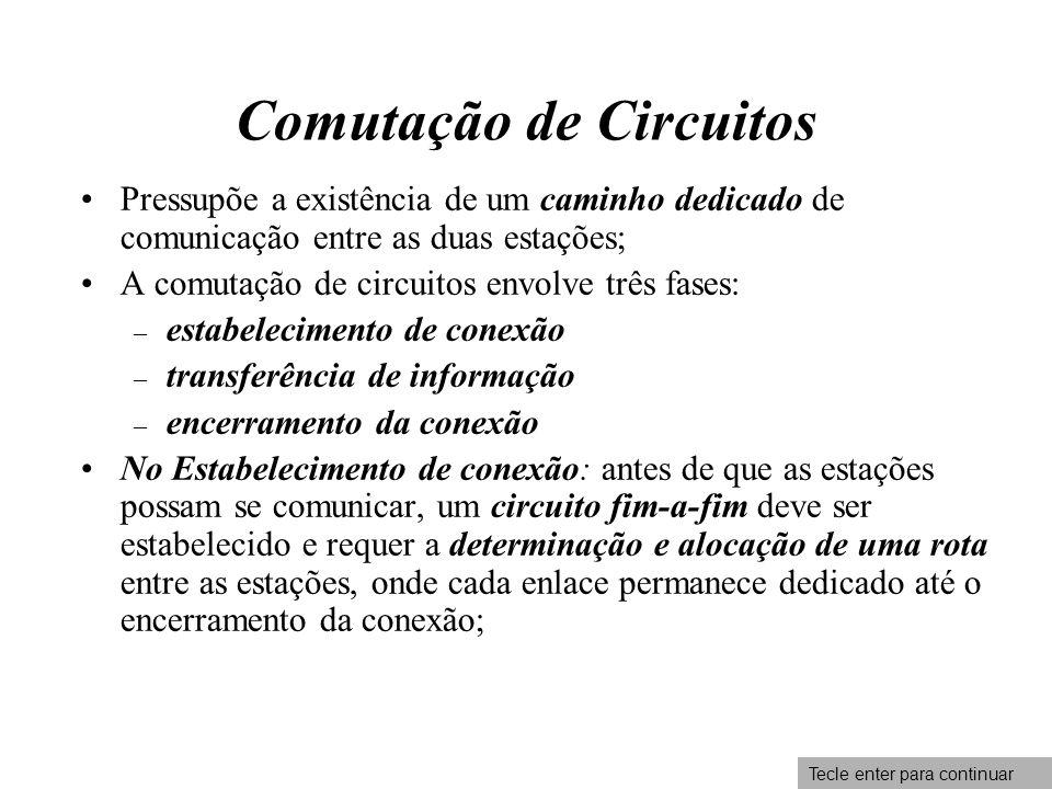 Comutação de Circuitos Pressupõe a existência de um caminho dedicado de comunicação entre as duas estações; A comutação de circuitos envolve três fase