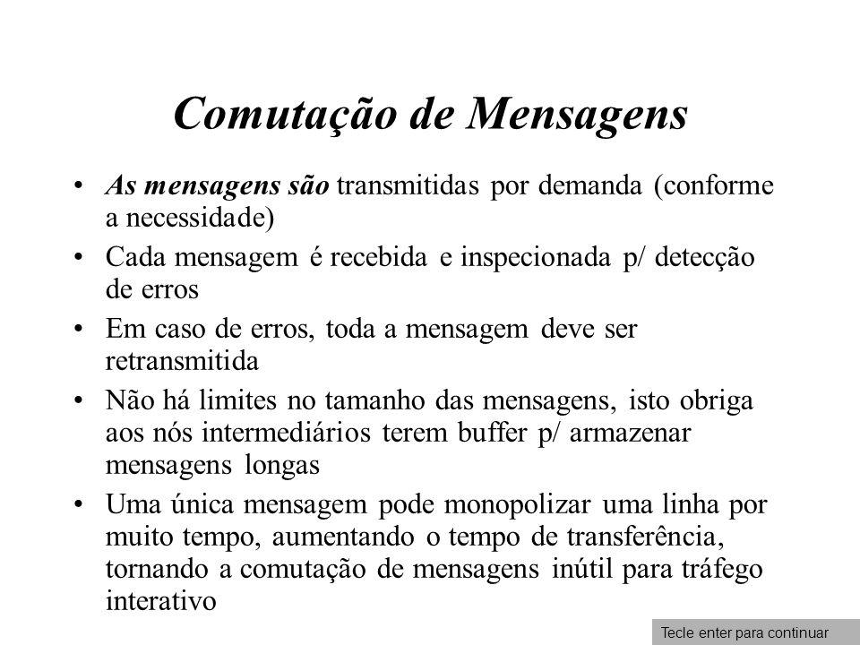 Comutação de Mensagens As mensagens são transmitidas por demanda (conforme a necessidade) Cada mensagem é recebida e inspecionada p/ detecção de erros