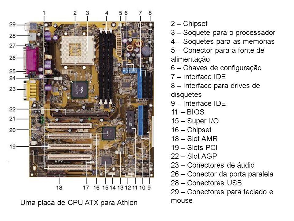 2 – Chipset 3 – Soquete para o processador 4 – Soquetes para as memórias 5 – Conector para a fonte de alimentação 6 – Chaves de configuração 7 – Inter
