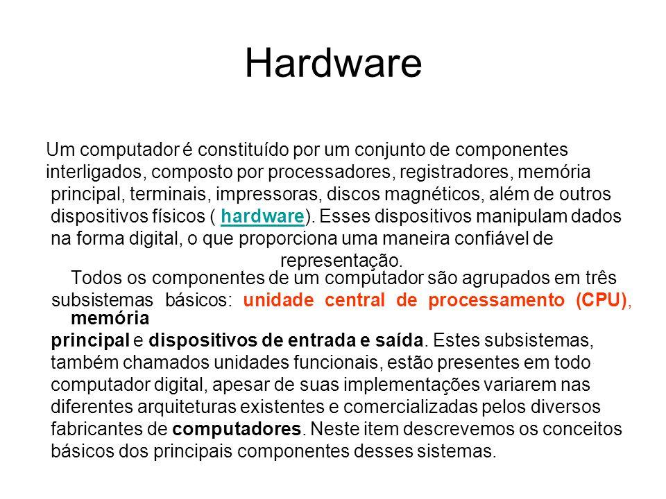 Hardware Um computador é constituído por um conjunto de componentes interligados, composto por processadores, registradores, memória principal, termin