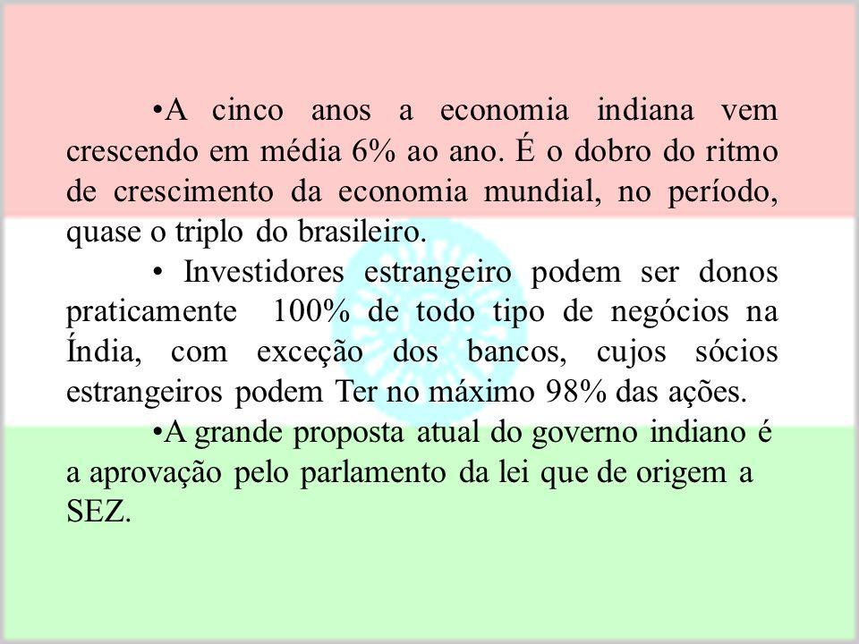 O país ocupa 127º lugar no IDH, segundo a ONU o Brasil É o 65º colocado. Mais de 1/3 dos indianos sobrevivem com menos de 1 dólar por dia (cerca de 35