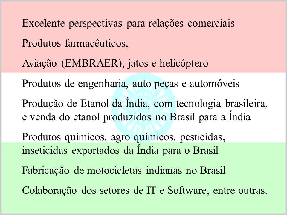 Exportação Brasil- Índia, 10 principais setores (valores jan- dez 2003) Petróleo bruto...................................................... US$257 mi
