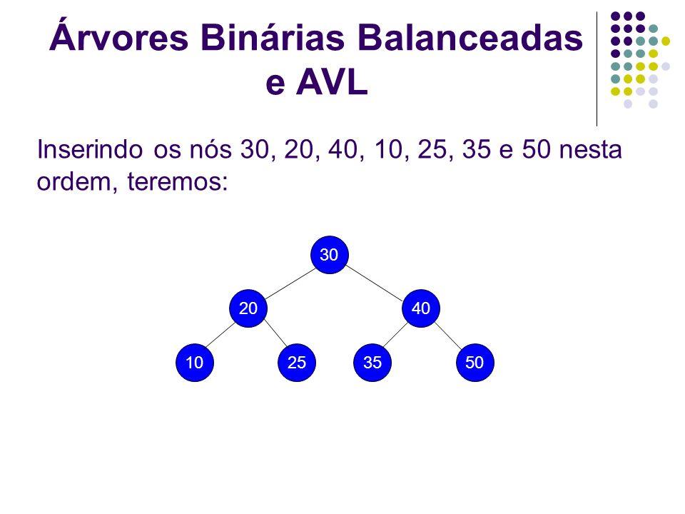 Inserindo os nós 30, 20, 40, 10, 25, 35 e 50 nesta ordem, teremos: Árvores Binárias Balanceadas e AVL 30 20 10 2540 3550