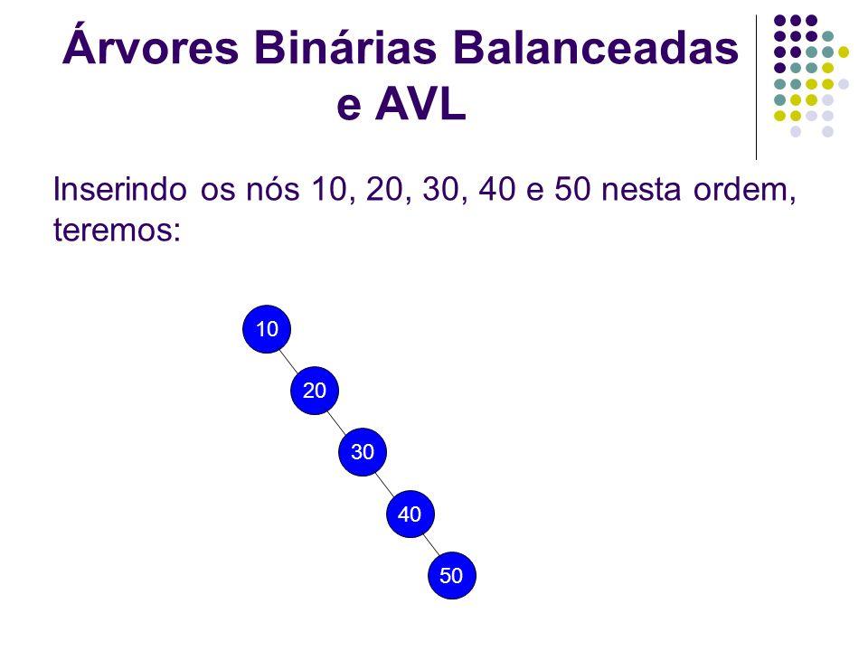 Inserindo os nós 10, 20, 30, 40 e 50 nesta ordem, teremos: Árvores Binárias Balanceadas e AVL 10 20304050