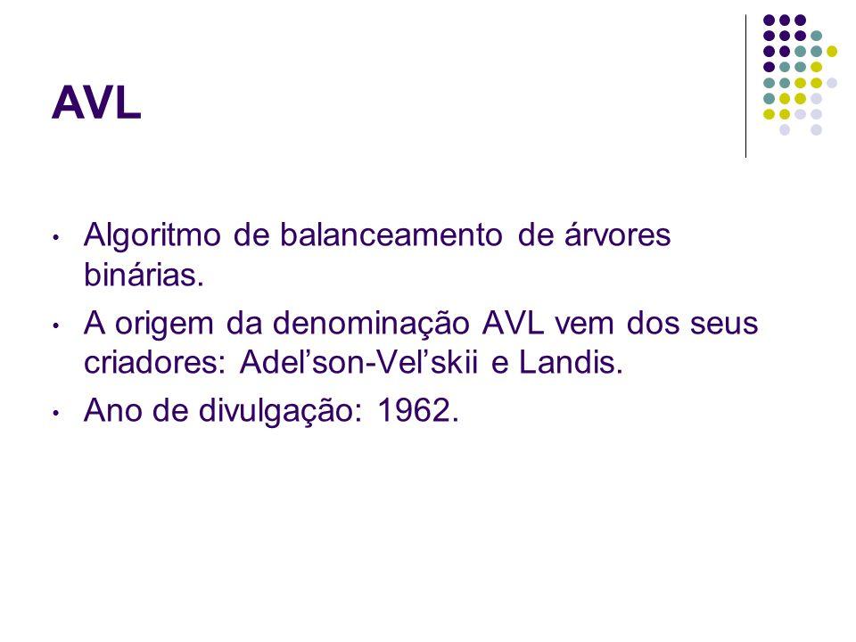 Algoritmo de balanceamento de árvores binárias. A origem da denominação AVL vem dos seus criadores: Adelson-Velskii e Landis. Ano de divulgação: 1962.