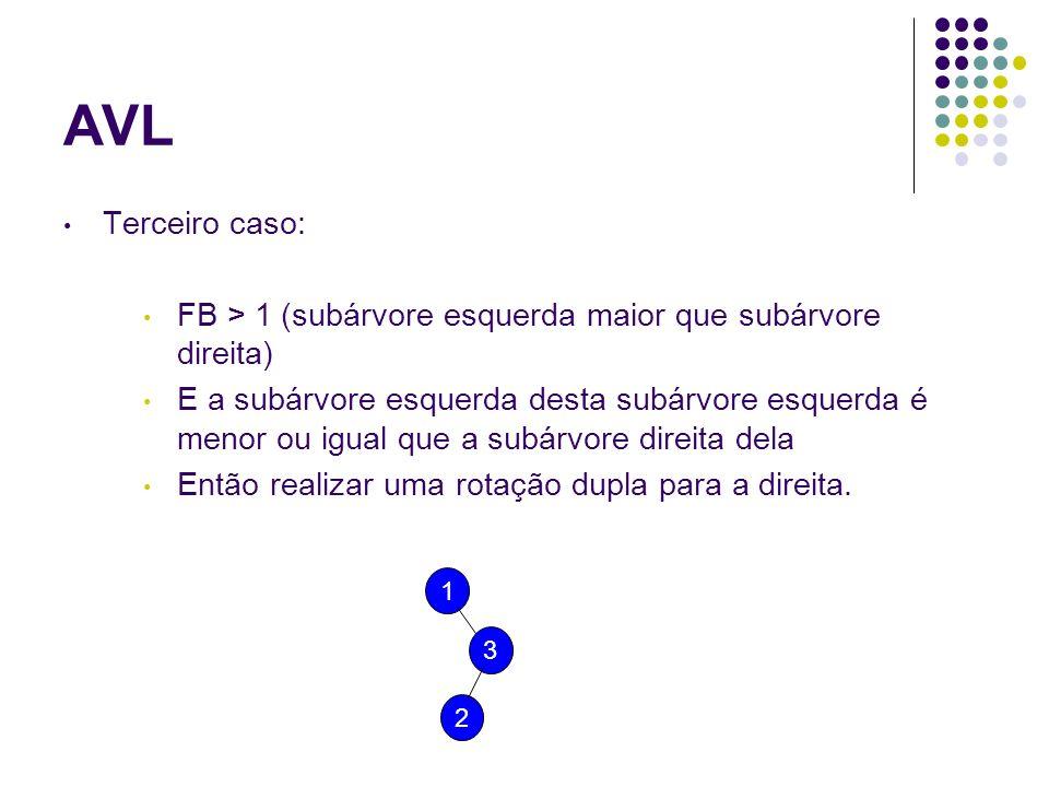 Terceiro caso: FB > 1 (subárvore esquerda maior que subárvore direita) E a subárvore esquerda desta subárvore esquerda é menor ou igual que a subárvor