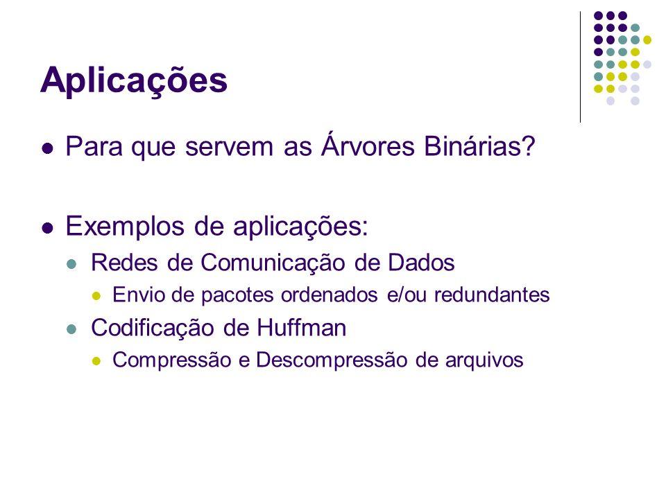 Aplicações Para que servem as Árvores Binárias? Exemplos de aplicações: Redes de Comunicação de Dados Envio de pacotes ordenados e/ou redundantes Codi
