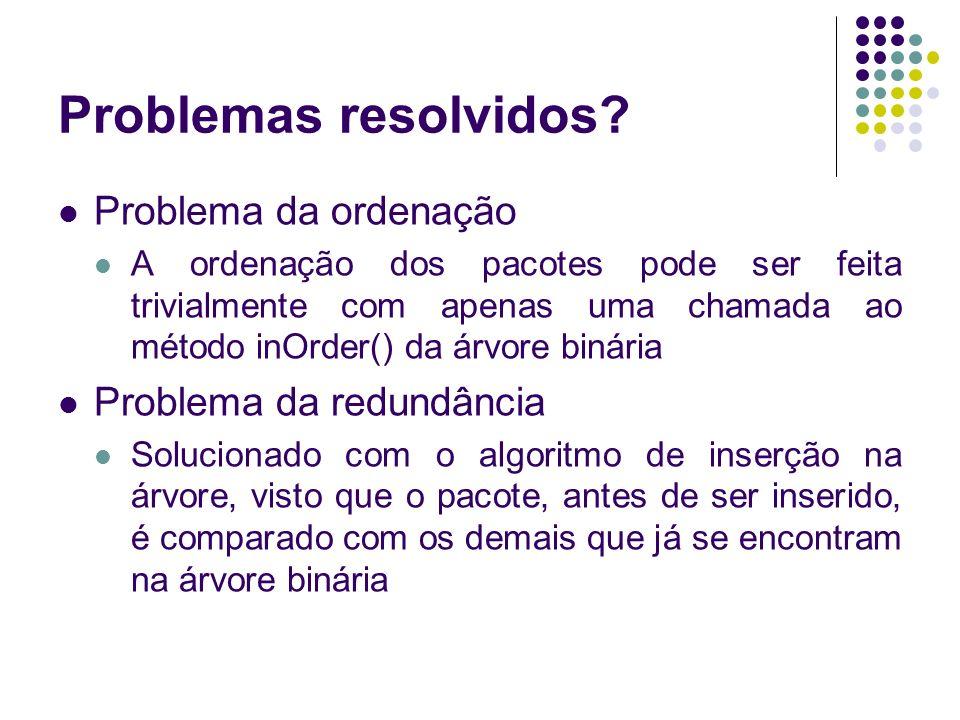 Problemas resolvidos? Problema da ordenação A ordenação dos pacotes pode ser feita trivialmente com apenas uma chamada ao método inOrder() da árvore b