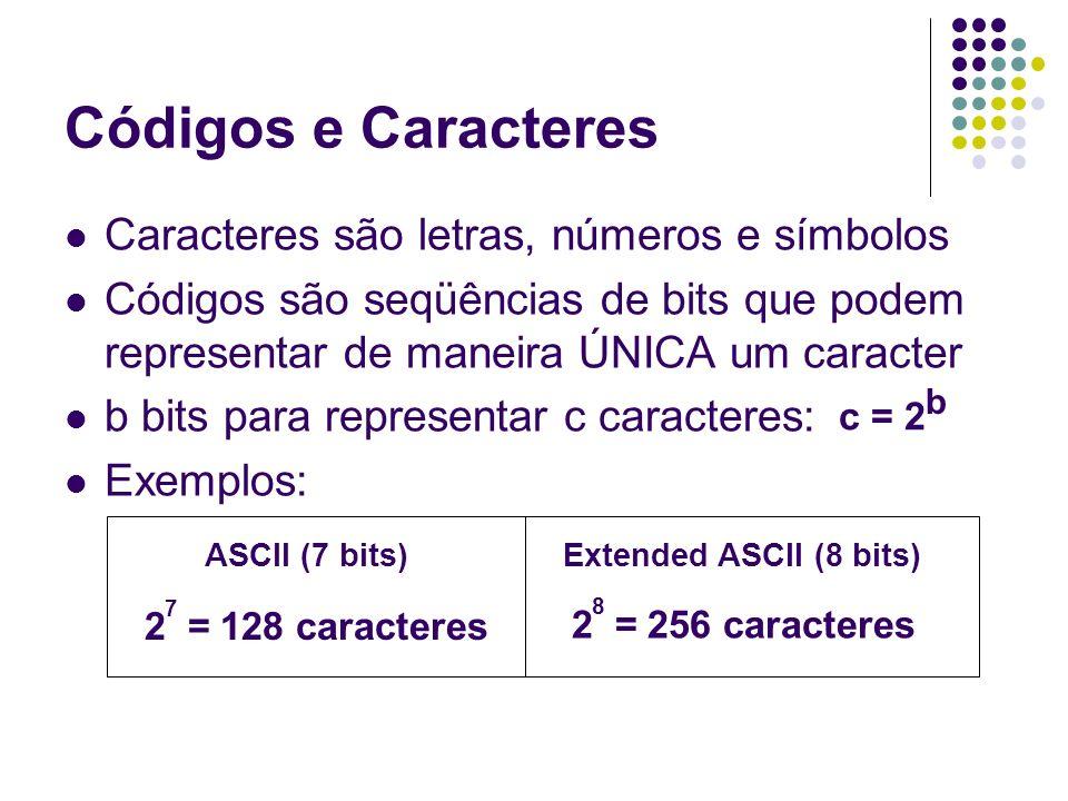Códigos e Caracteres Caracteres são letras, números e símbolos Códigos são seqüências de bits que podem representar de maneira ÚNICA um caracter b bit