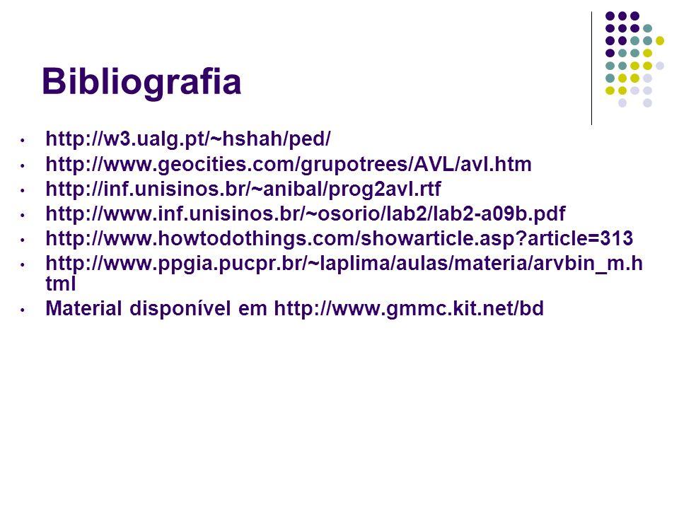 http://w3.ualg.pt/~hshah/ped/ http://www.geocities.com/grupotrees/AVL/avl.htm http://inf.unisinos.br/~anibal/prog2avl.rtf http://www.inf.unisinos.br/~