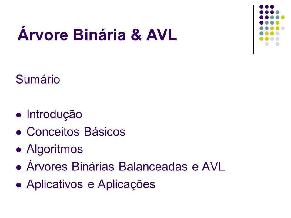 Sumário Introdução Conceitos Básicos Algoritmos Árvores Binárias Balanceadas e AVL Aplicativos e Aplicações Árvore Binária & AVL
