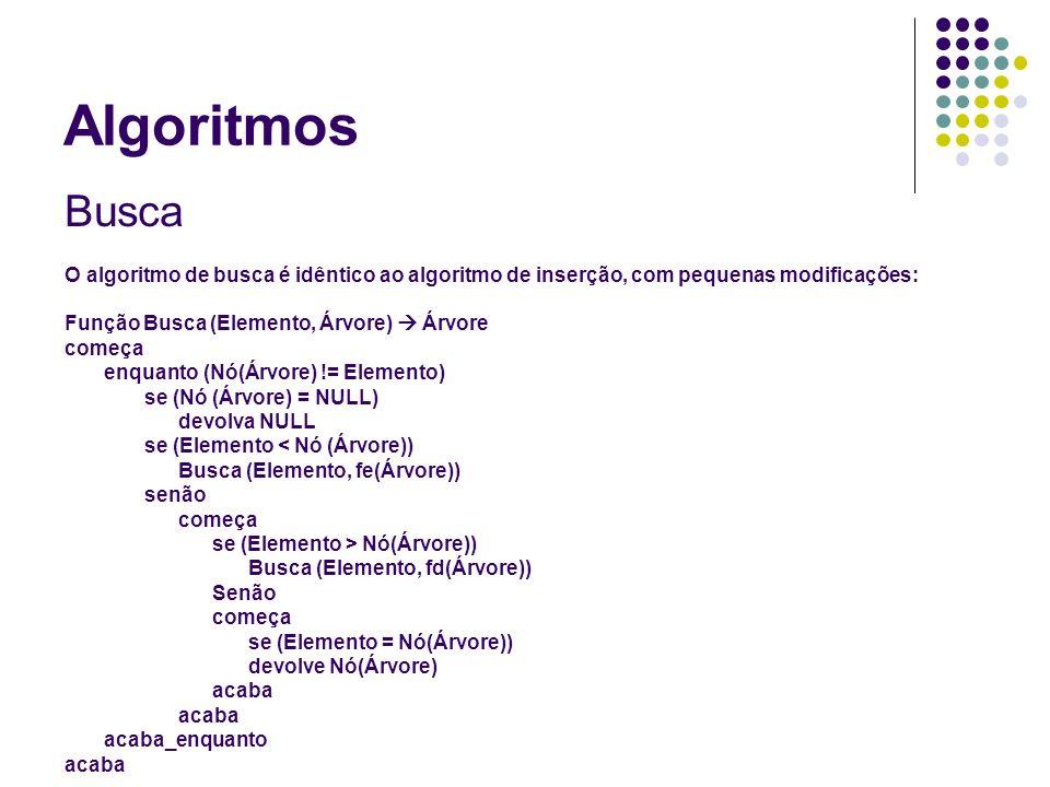 Algoritmos Busca O algoritmo de busca é idêntico ao algoritmo de inserção, com pequenas modificações: Função Busca (Elemento, Árvore) Árvore começa en
