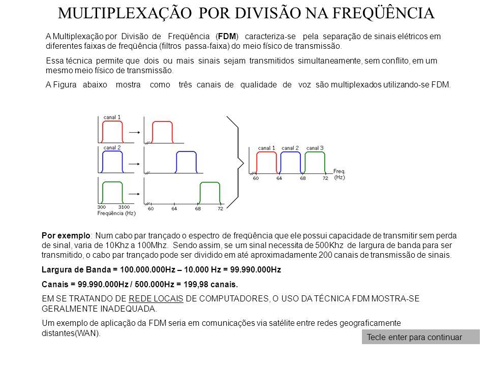 A Multiplexação por Divisão de Freqüência (FDM) caracteriza-se pela separação de sinais elétricos em diferentes faixas de freqüência (filtros passa-fa