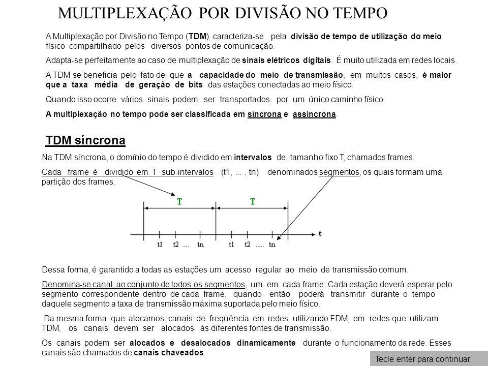A Multiplexação por Divisão no Tempo (TDM) caracteriza-se pela divisão de tempo de utilização do meio físico compartilhado pelos diversos pontos de co