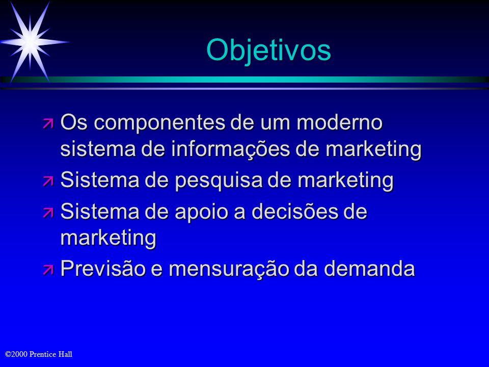 Objetivos ä Os componentes de um moderno sistema de informações de marketing ä Sistema de pesquisa de marketing ä Sistema de apoio a decisões de marketing ä Previsão e mensuração da demanda